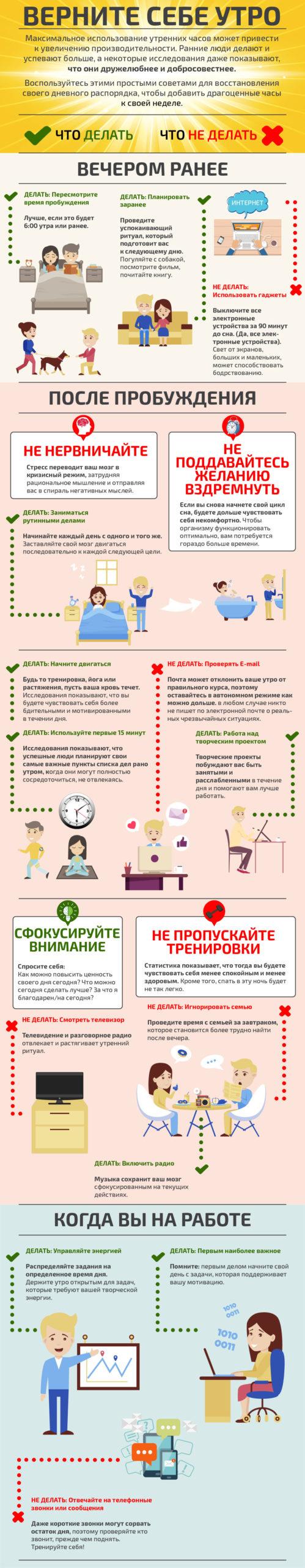 Инфографика Как стать Жаворонком